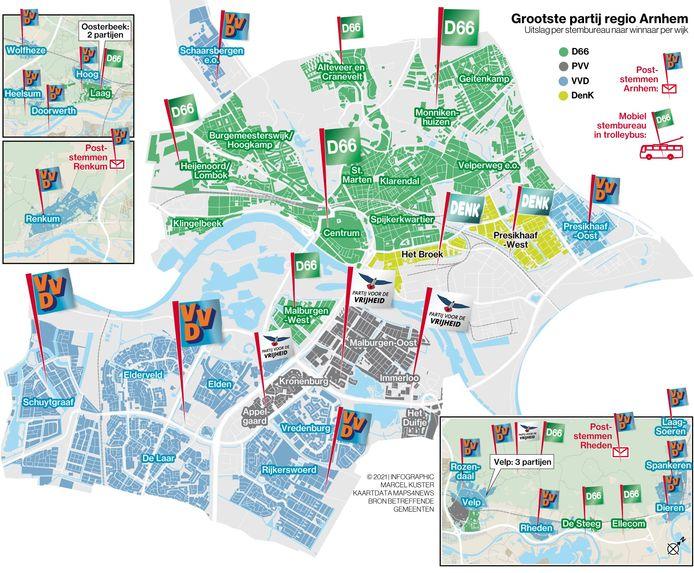 Overzicht hoe in Arnhem en omgeving is gestemd tijdens de Tweede Kamerverkiezingen van vorige week. Alleen de partij waarop de meeste stemmen zijn uitgebracht, is steeds genoemd.