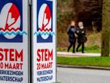 Zo stemden Overijssel en Gelderland: bekijk de zetelverdeling per provincie