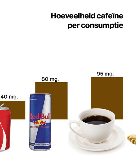 Cafeïnepillen voor jeugdzwemmers van PSV in Eindhoven: hoe ver mag je gaan voor talent?