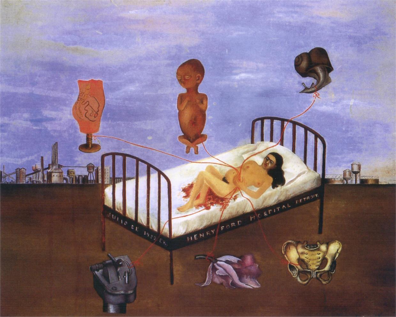 'Henry Ford Hospital', een 'pijnlijk zelfportret' van Frida Kahlo, geschilderd na haar miskraam in 1932. Beeld Frida Kahlo