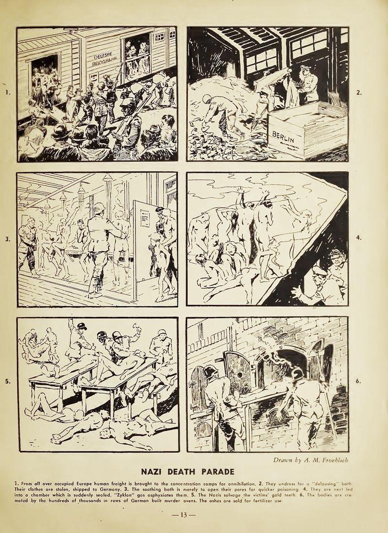 Het stripverhaal 'Nazi Death Parade' van August M. Froehlich. Beeld Arco Publishing Company
