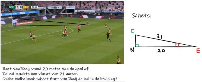 De wiskunde-opdracht over het doelpunt van Bart van Rooij tegen Roda JC.