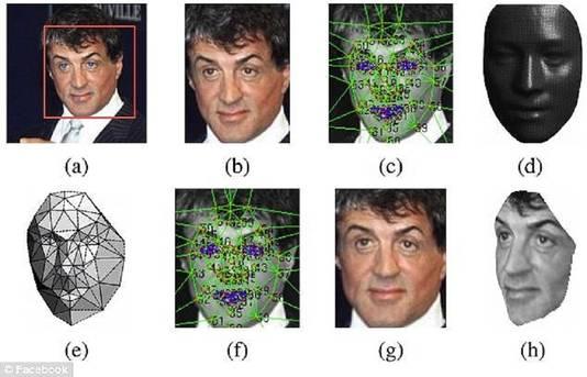 Acteur Sylvester Stallone wordt herkend via DeepFace van Facebook