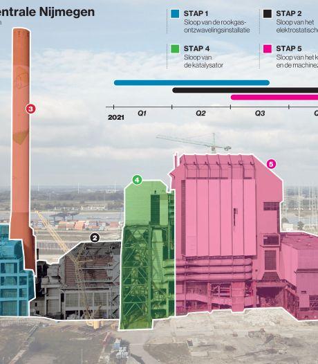 Oude kolencentrale Nijmegen gaat met explosieven  tegen de vlakte