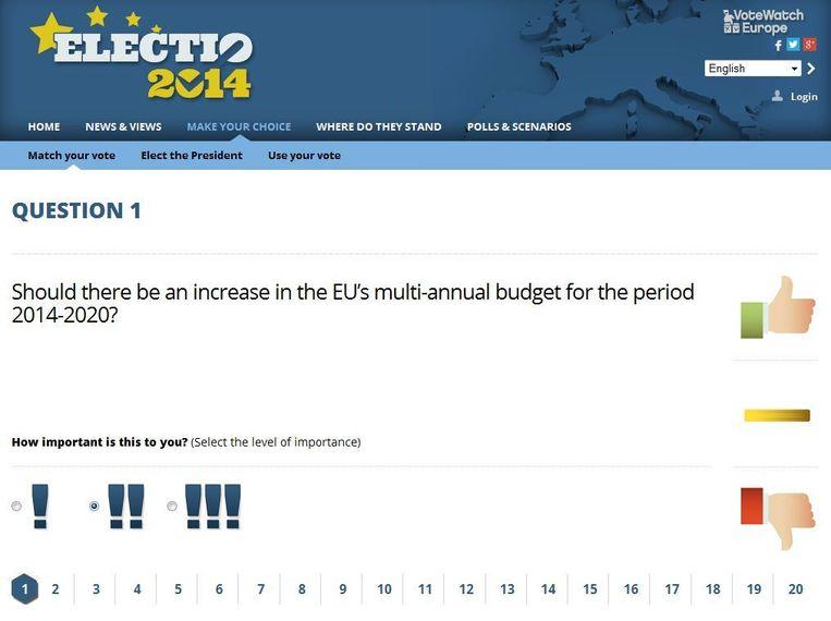 null Beeld Votewatch Europe