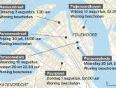 Rotterdammer (18) aangehouden voor reeks schietincidenten in Feijenoord