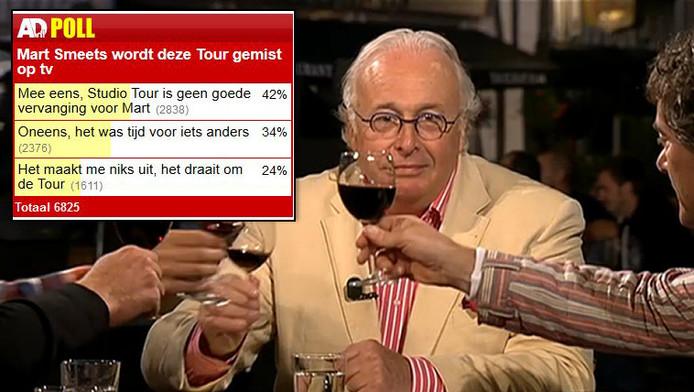 Het heffen van het glas: één van Marts ijkpunten in de Avondetappe.