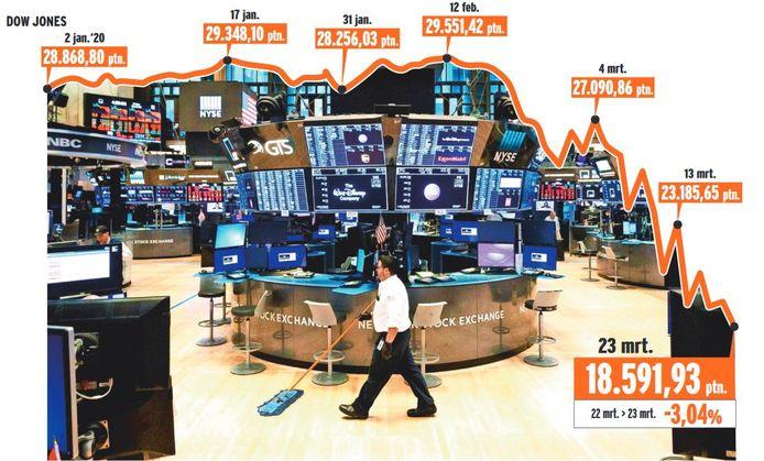 Momenteel enkel poetspersoneel op de anders zo drukke beursvloer van de New York Stock Exchange.