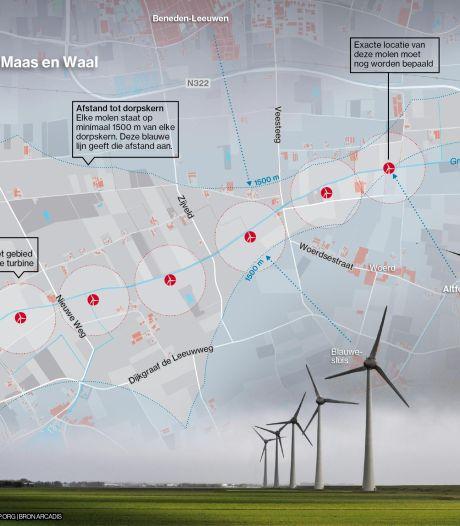 Groep verzet zich tegen windmolens in West Maas en Waal: 'Molens hier? Het voelt als een overval'