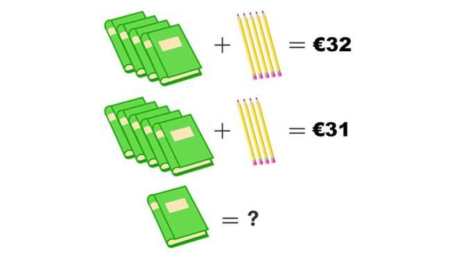 Los jij onze maandagpuzzel op? Hoe groot is jouw wiskundeknobbel?