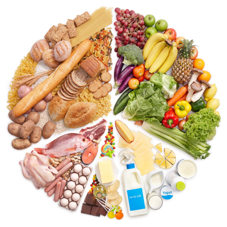 Erg weinig koolhydraten of geen vetten eten zijn dieethypes die het commercieel erg goed doen maar waarvoor weinig wetenschappelijke basis is.  Beeld