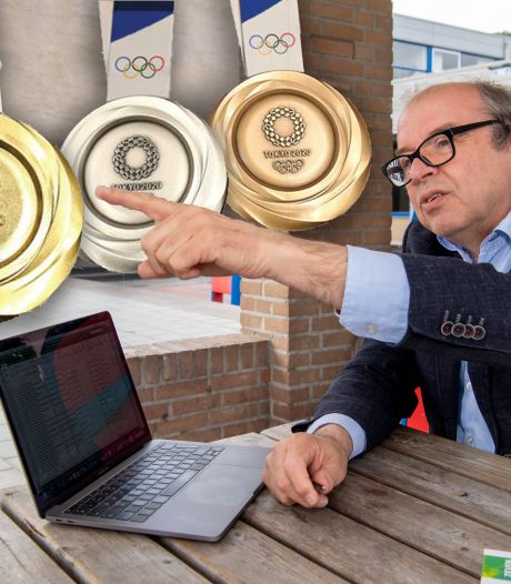 Wiskundedocent uitgelachen om medaille-berekening voor Tokio: 'Wacht maar, goud komt eraan'