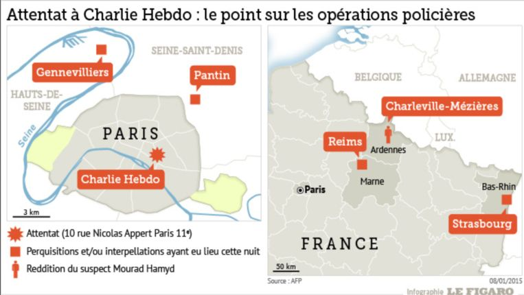 null Beeld Le Figaro