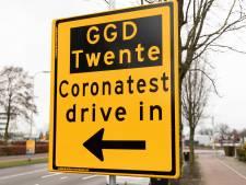 Twentse coronacijfers: 281 nieuwe besmettingen en 2 nieuwe sterfgevallen