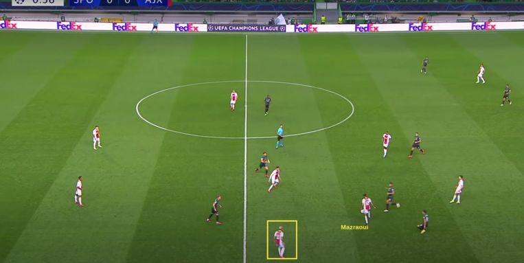 Antony ziet in de openingsminuut dat twee Sportingverdedigers op Mazraoui uitstappen... Beeld Screenshot Ziggo Sport