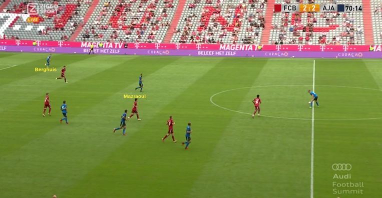 Mazraoui meldt zich aan de binnenkant, wat voor Berghuis betekent dat hij de breedte in het spel van Ajax moet verzorgen. Beeld Screenshot Ziggo Sport