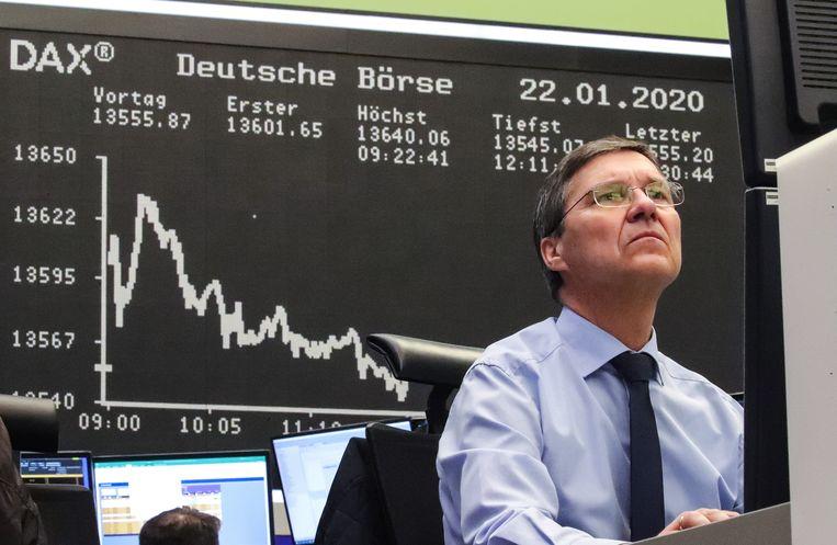 Wat moet u als belegger nu doen? Is dit een moment om goedkoop aandelen te kopen of moet het ergste nog komen?