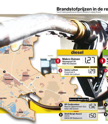 Tanktoeristen trekken naar Liemerse pompstations, 'Maar we hebben niet de illusie dat we dit vast gaan houden'
