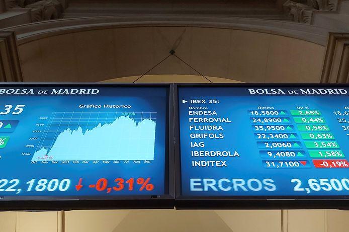 De Spaanse beurs kleurt weer hoofdzakelijk groen.