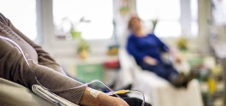 Bijna één miljoen kankerpatiënten en het ontbreekt aan goede nazorg