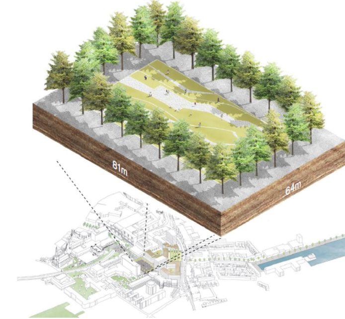 Het centrale plein, één van de onderdelen van plan Koningskwartier.