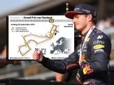 Titelstrijd Verstappen-Hamilton gaat verder in Sotsji: 'Dit wordt weer een intens weekend'