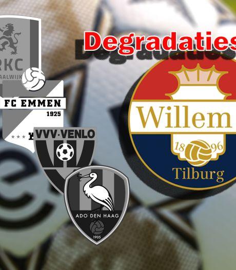 Willem II heeft te veel kwaliteit om te degraderen, maar knokt toch om lijfsbehoud