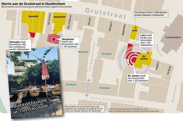 De ligging van de binnentuinen ten opzichte van de woningen in het centrum van Doetinchem.