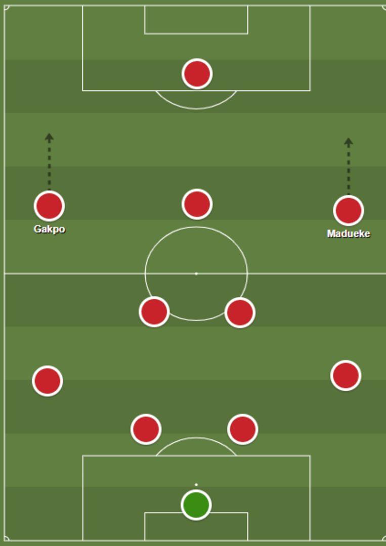 Het speelsysteem van PSV in 2021/22. Beeld Guus Peters via ShareMyTactics