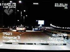 Snelheden tot 165 km/u: boeteregen rondom Zwolle