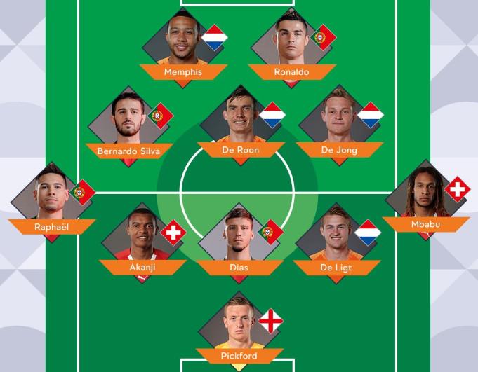 Het Nations League-team van 2019.