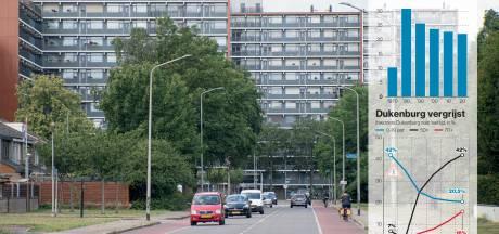 Slimmer kijken naar woningtekort: breng verhuisketens op gang en verklein woningnood