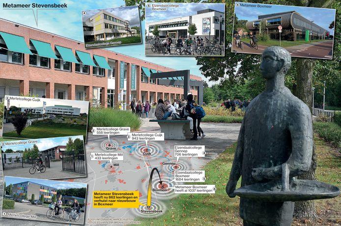 3952, infographic, Marcel, Kuster, Stevensbeek, Metameer, fusie, scholen