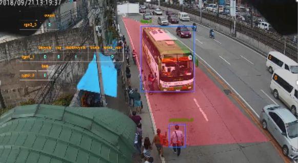 De software herkent in de camerabeelden allerlei soorten verkeersdeelnemers én hun gedrag.