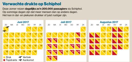 Let op: op deze dagen is het superdruk op Schiphol
