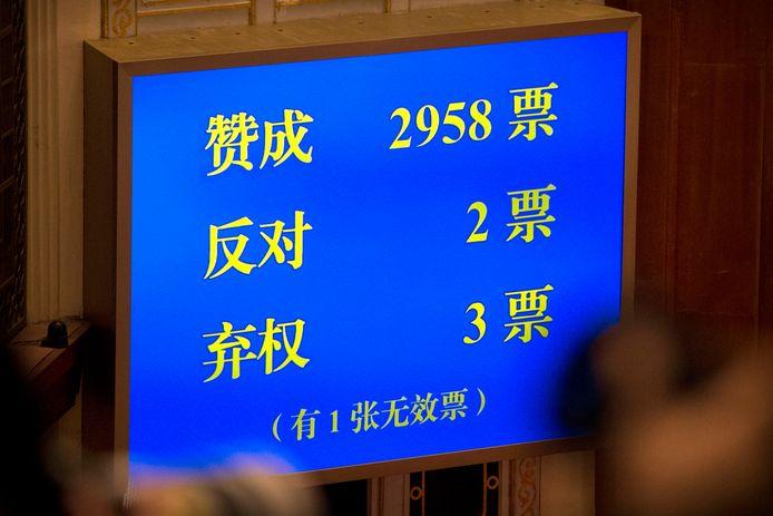 Chinese afgevaardigden stemden met overweldigende meerderheid voor het amendement op de Grondwet die Xi Jinping niet langer bindt aan twee ambtstermijnen