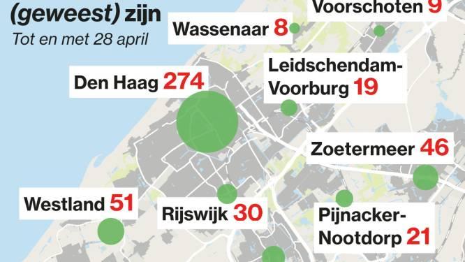 Vier nieuwe sterfgevallen in Den Haag: Lees het laatste coronanieuws in paar minuten bij