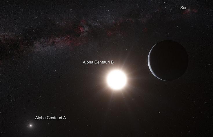 Het zonnestelsel Alpha Centauri ligt op ruim vier lichtjaren van ons zonnestelsel.